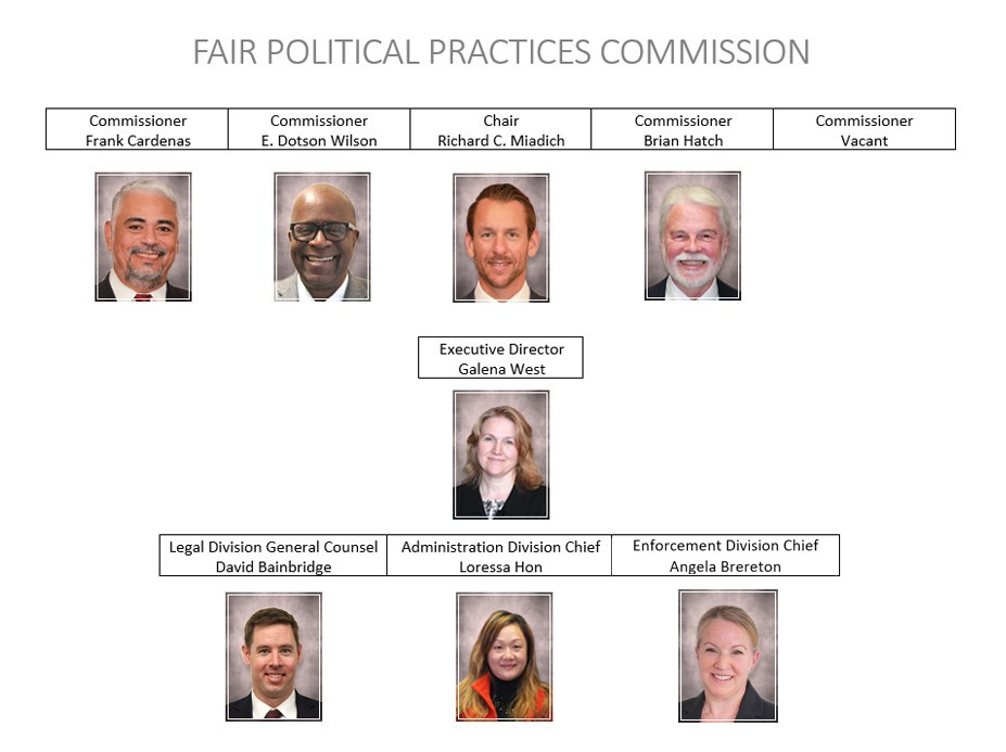 Pictures of the FPPC Organizational Chart
